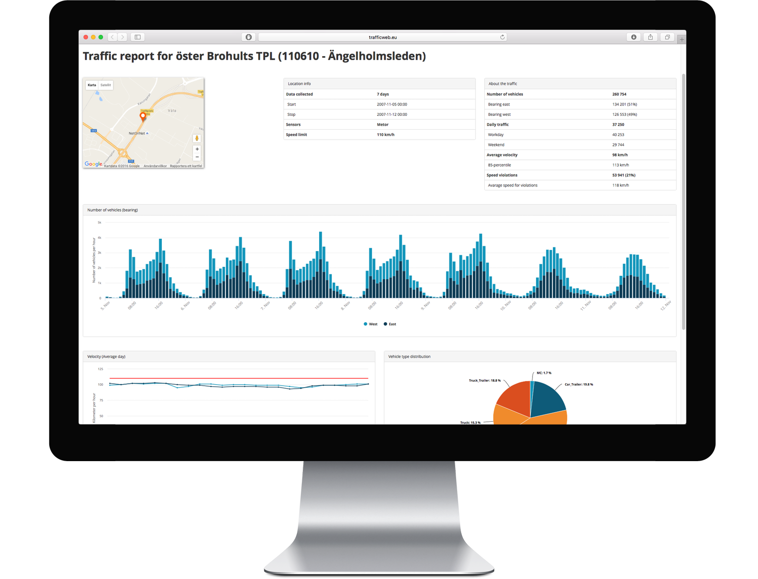 Web based analytics tool for traffic data